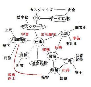 mind-map-biz.jpg