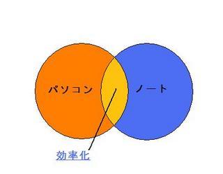 note-pc.jpg