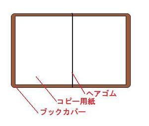 note-tsukurikata.jpg